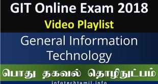 Playlist 310x165 - GIT Online Exam Video Playlist