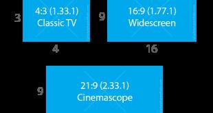 aspect ratio 310x165 - Aspect Ratio என்றால் என்ன?