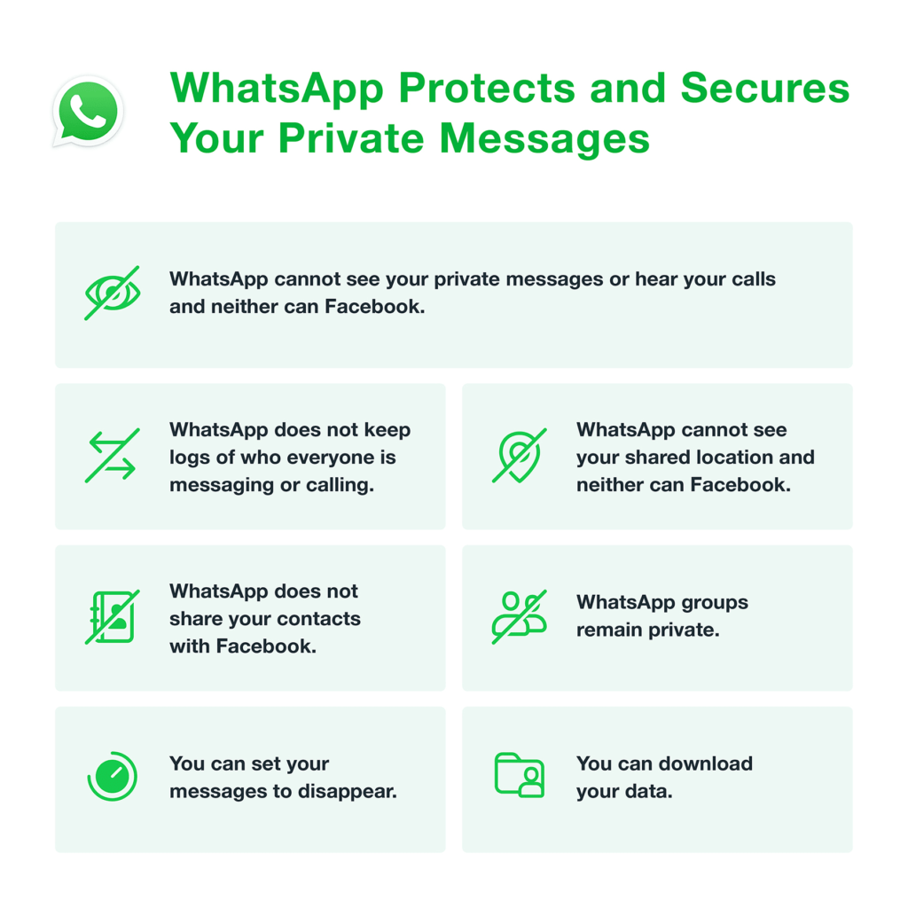 Did Whatsapp change its Privacy Policy?
