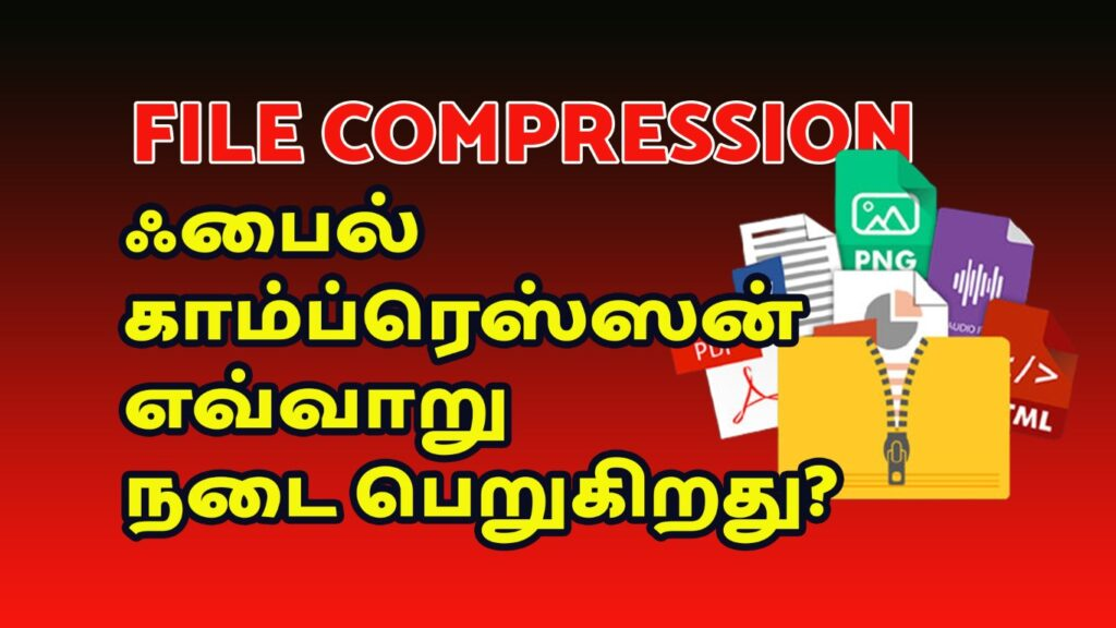 What is File Compression?